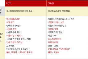 SHMS & IHTTI 캠퍼스 공유, 이번 9월 부터 시작!